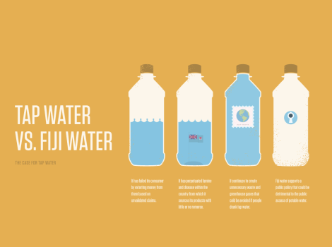drinking tap water is better than bottled Bottled water, a multibillion dollar industry, costs up to 2,000 times more than tap  water—but is it really more healthy and safe let's find out.
