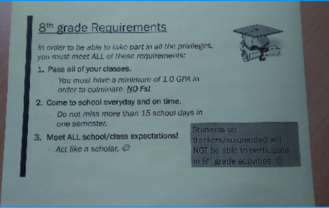 Culmination Requirements