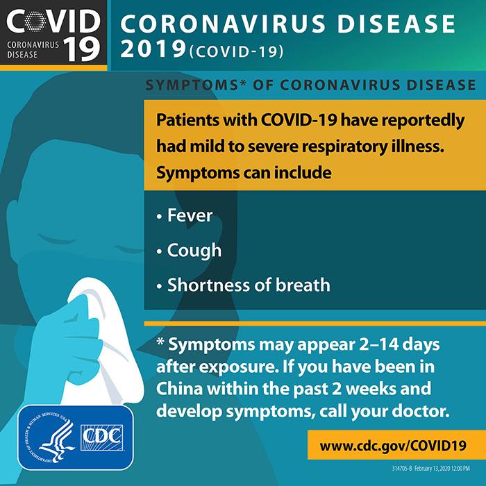 The symptoms of the Coronavirus.