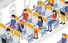 Those are the new seating arrangements during the pandemic. Most of the time the middle seat should be empty.